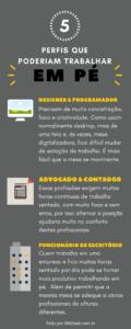 Infográfico 5 perfis de Profissionais que se beneficiam de mesa com regulagem de altura